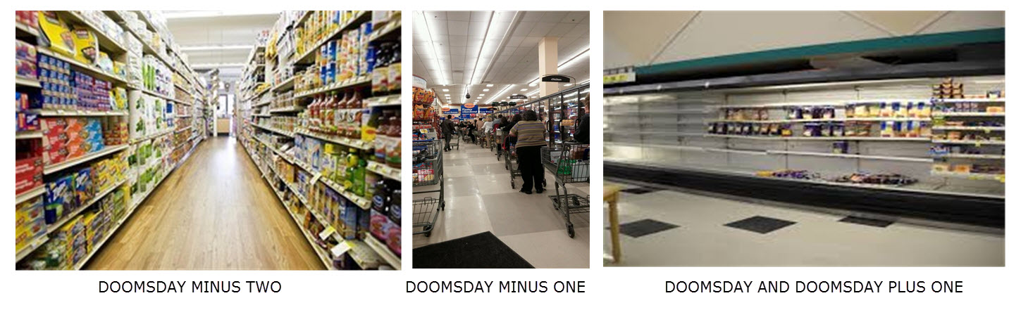 Doomsday-Sequence